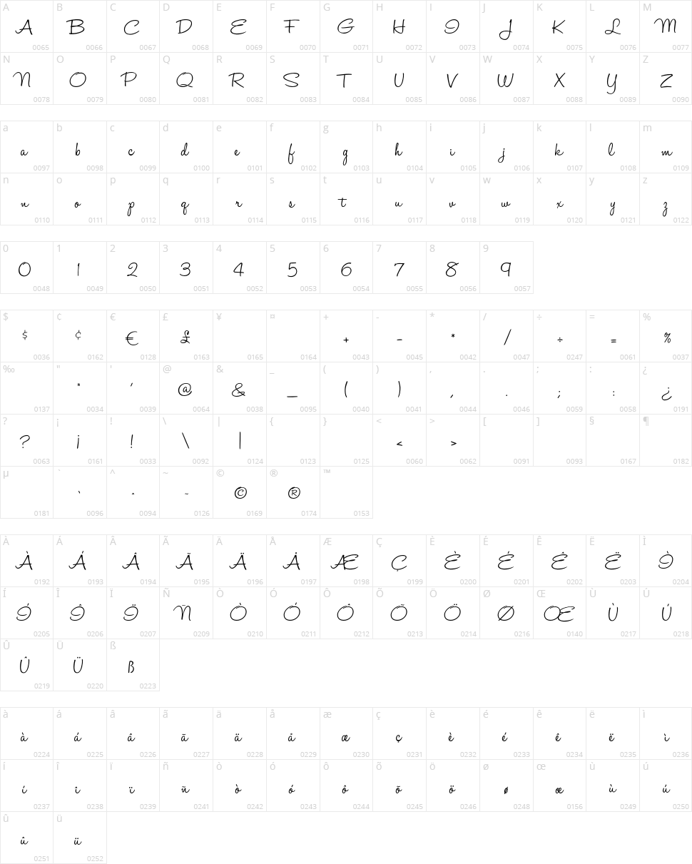 Halo Handletter Character Map