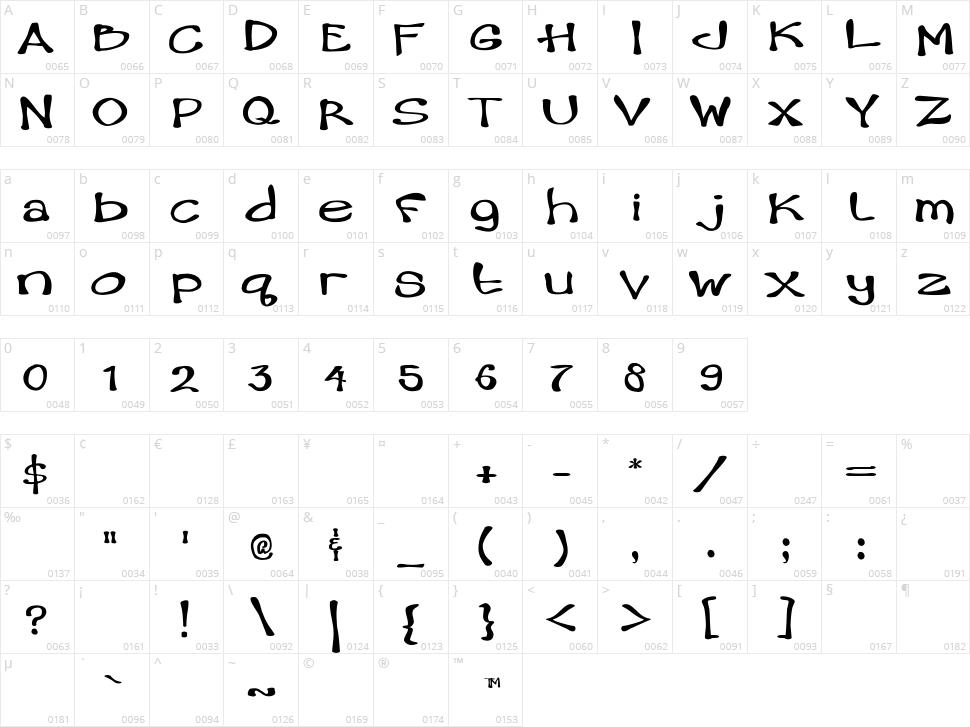 Hambone Character Map