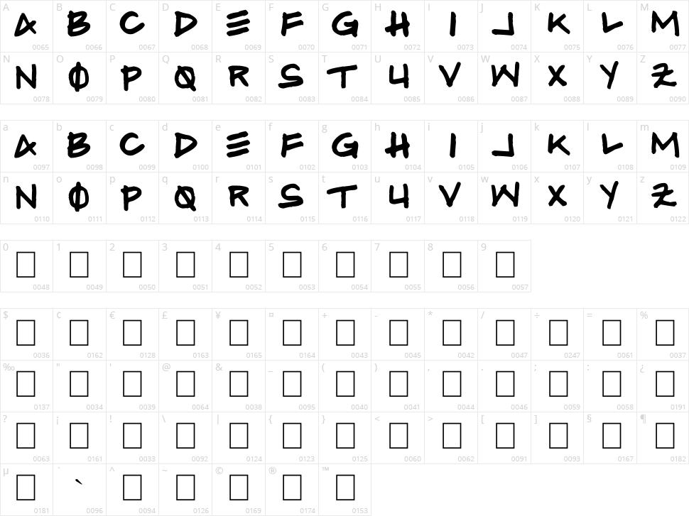 Hammer Character Map