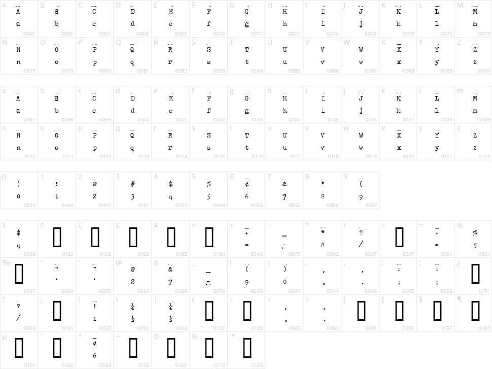 Hammer Keys Character Map