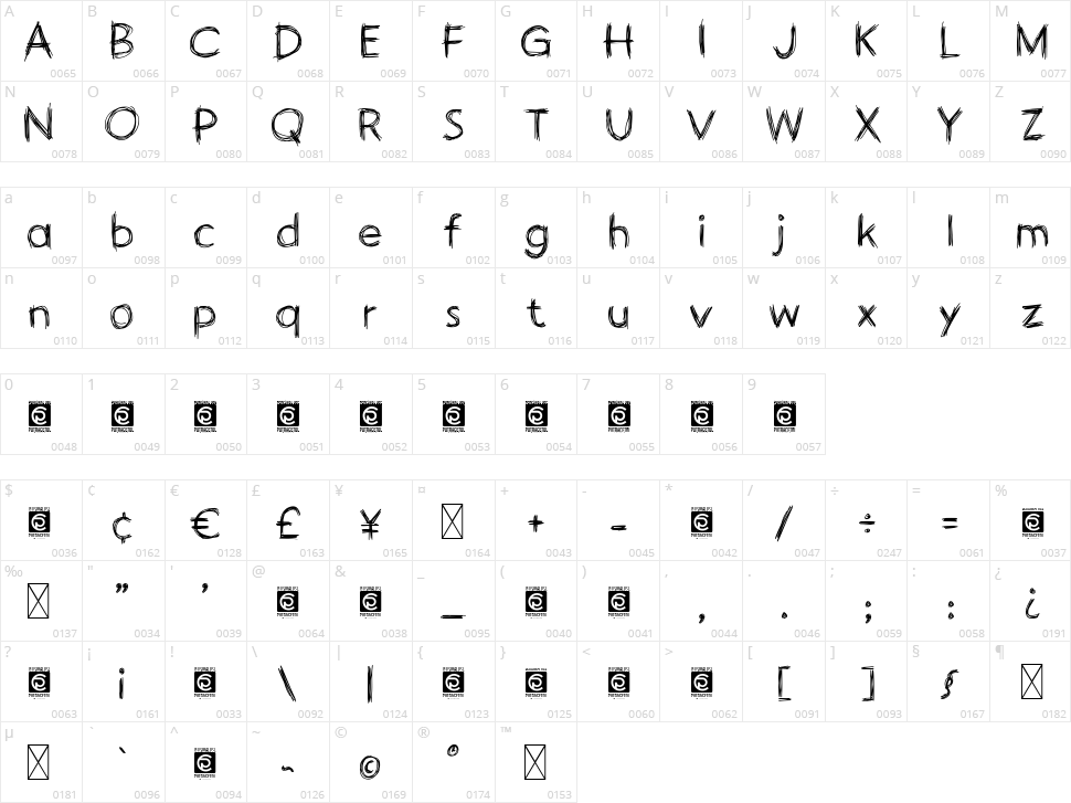 Handodle Character Map