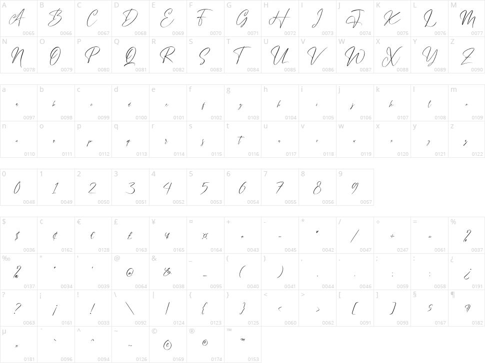 Handover Signature Character Map
