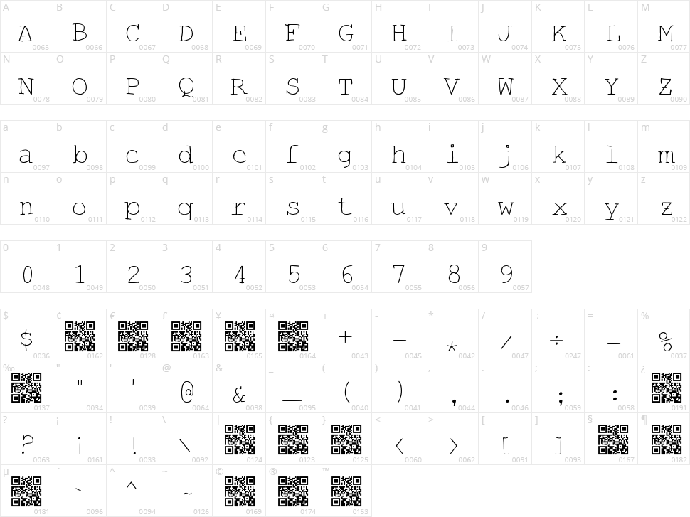 Hand Typist Character Map