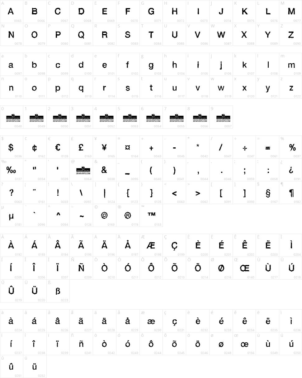 Handvetica Neue Character Map