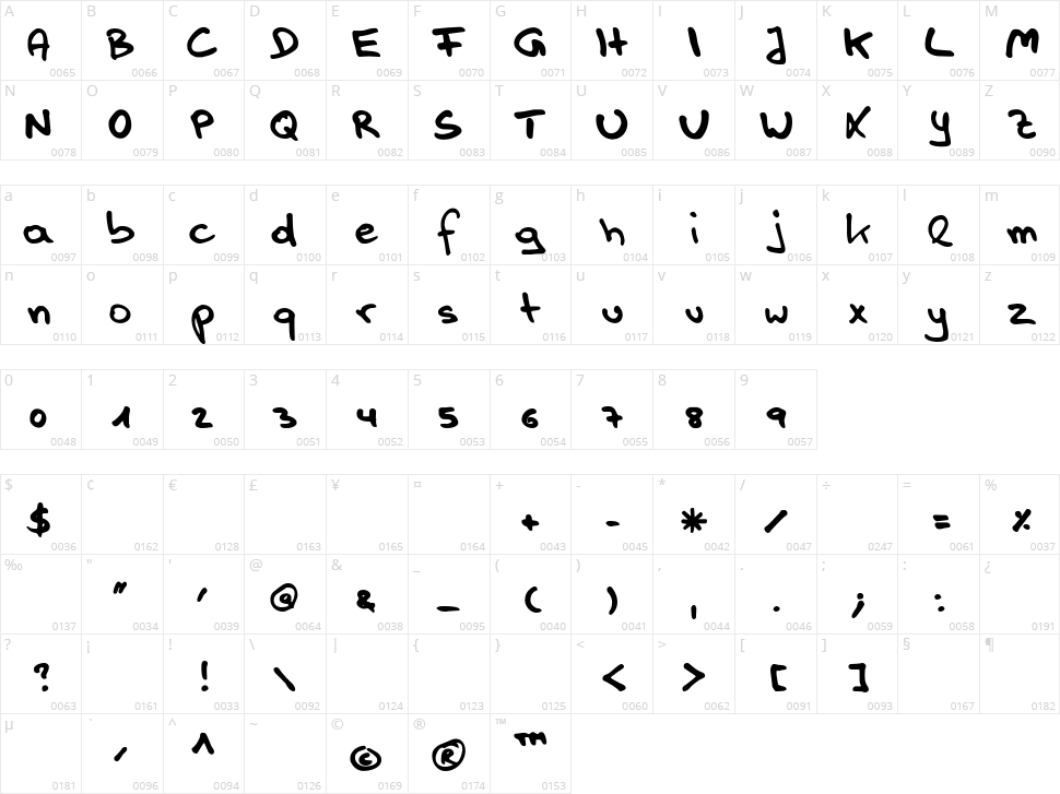 Handwerk Character Map