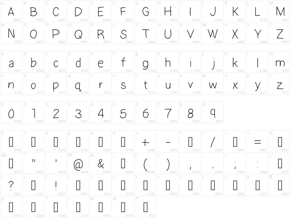 Handwriting Character Map