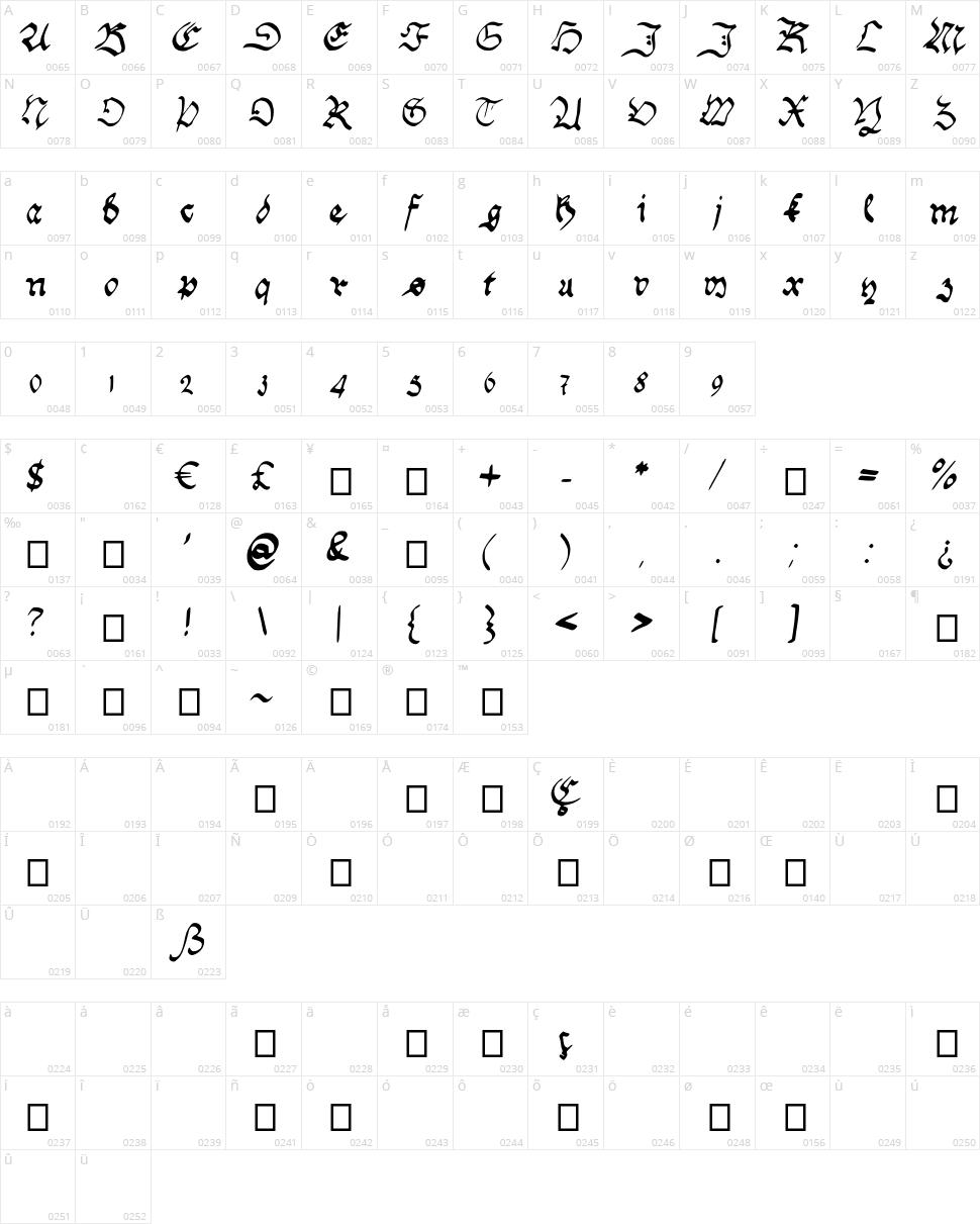 Handwriting Schwabacher Character Map