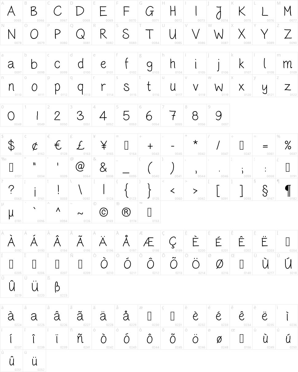Handwriting CR Character Map