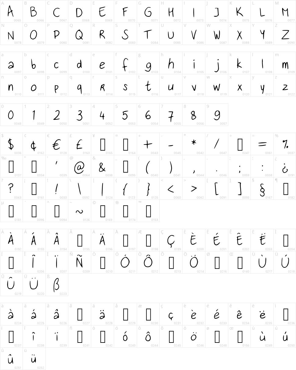 Handwritingfont Character Map