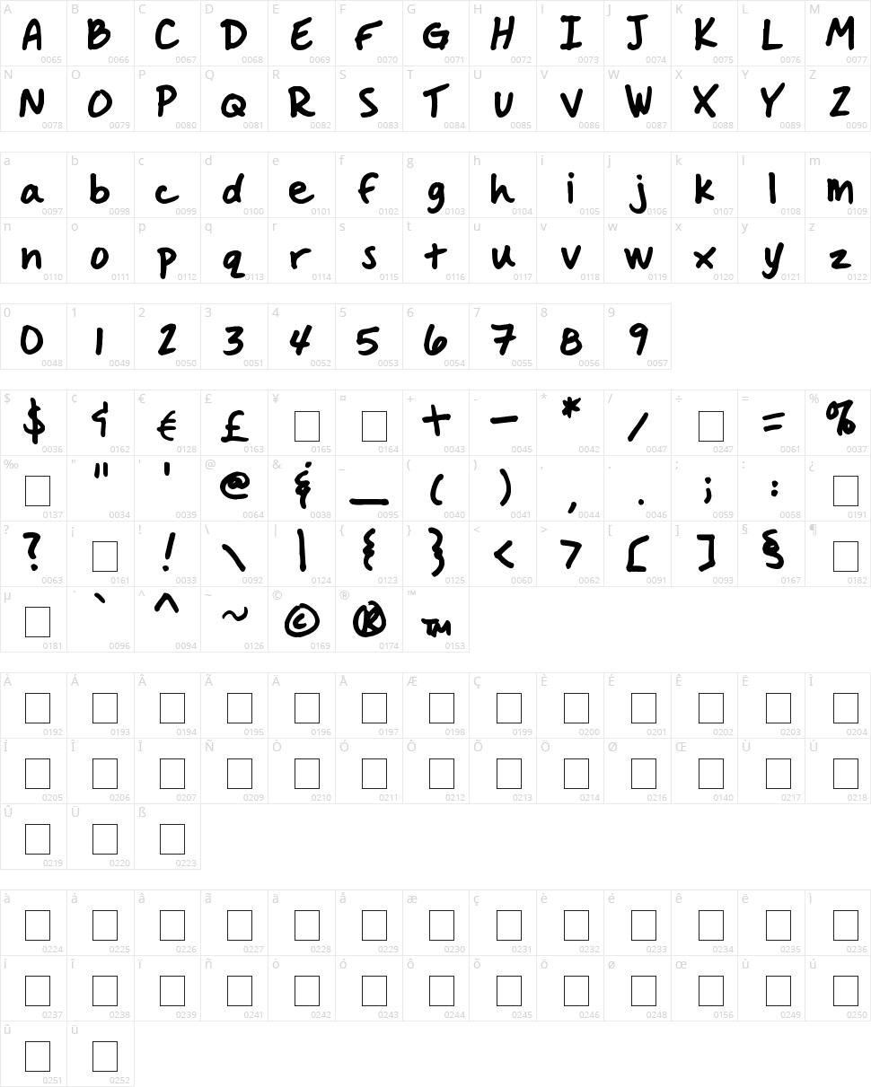 Handwritten Crystal Character Map
