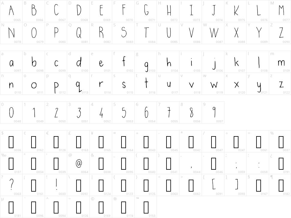 Handwrittening Character Map
