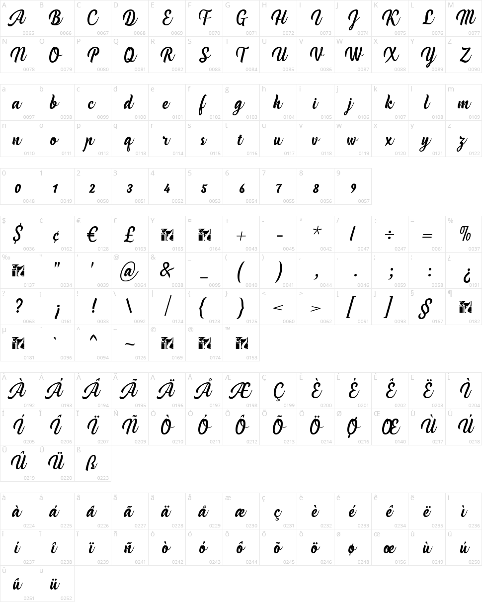 Handycheera Character Map