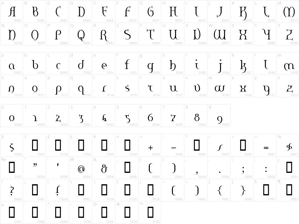 Hane Character Map