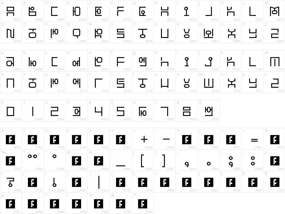 Hangeul Character Map
