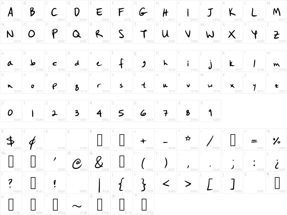 Hanobot Character Map