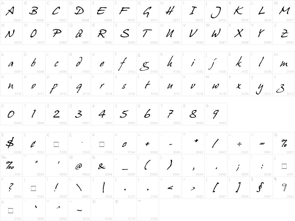 Hanshand Character Map