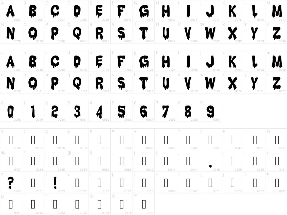Hantu Kom Kom Character Map