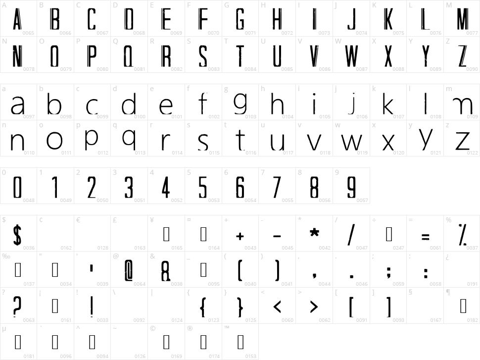 Hapuyalikethatbiko Character Map