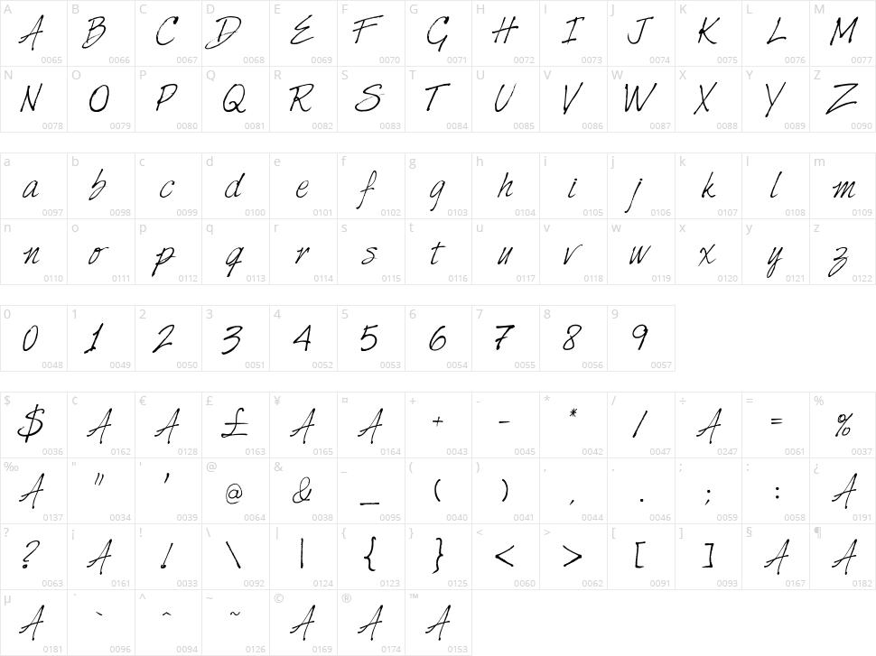 Harabara Hand Character Map