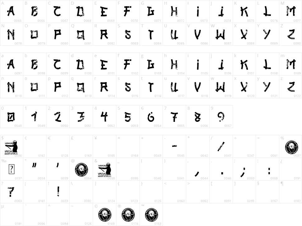 Harakiri Special Character Map