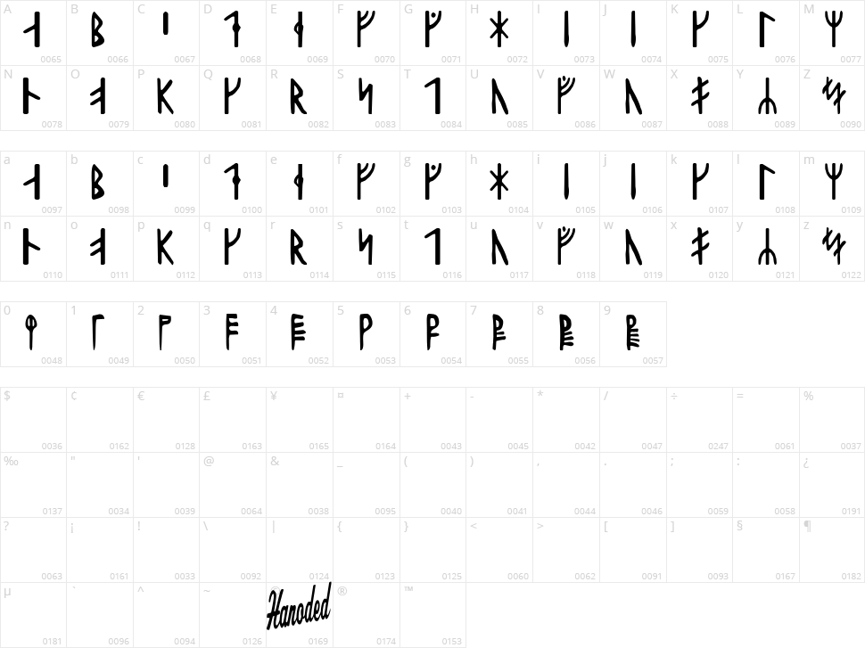 Harald Runic Character Map