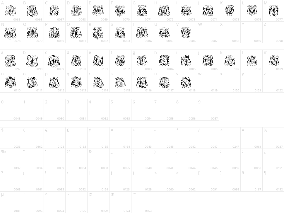Hard to Read Monograms Character Map