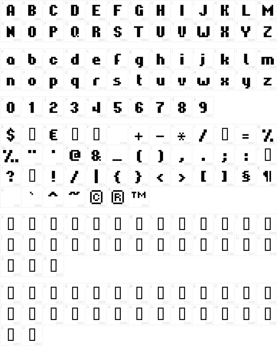 Hardpixel Character Map