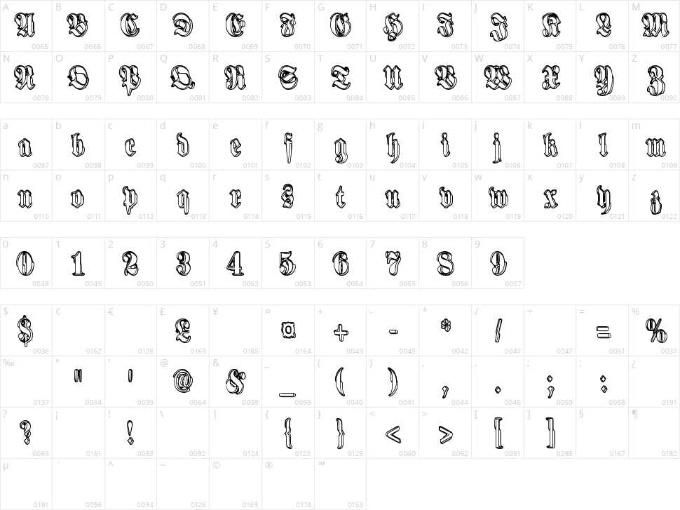 Harmaa Perkele Character Map