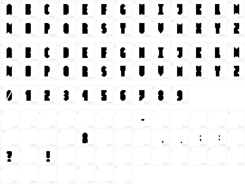 Hashtag Basic Character Map