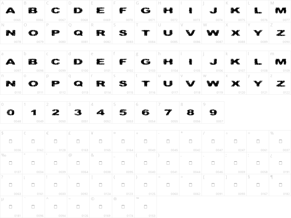 Hatchet Man Character Map