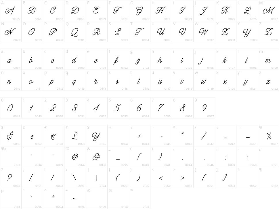 Hatterline Character Map