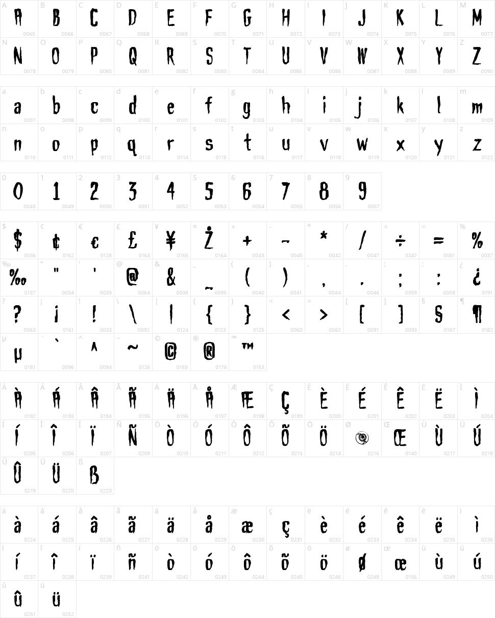 Haunt AOE Character Map