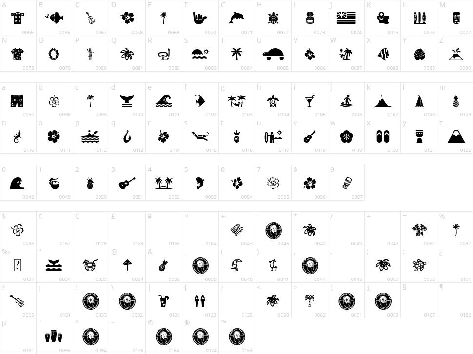 Hawaiian Icons Character Map
