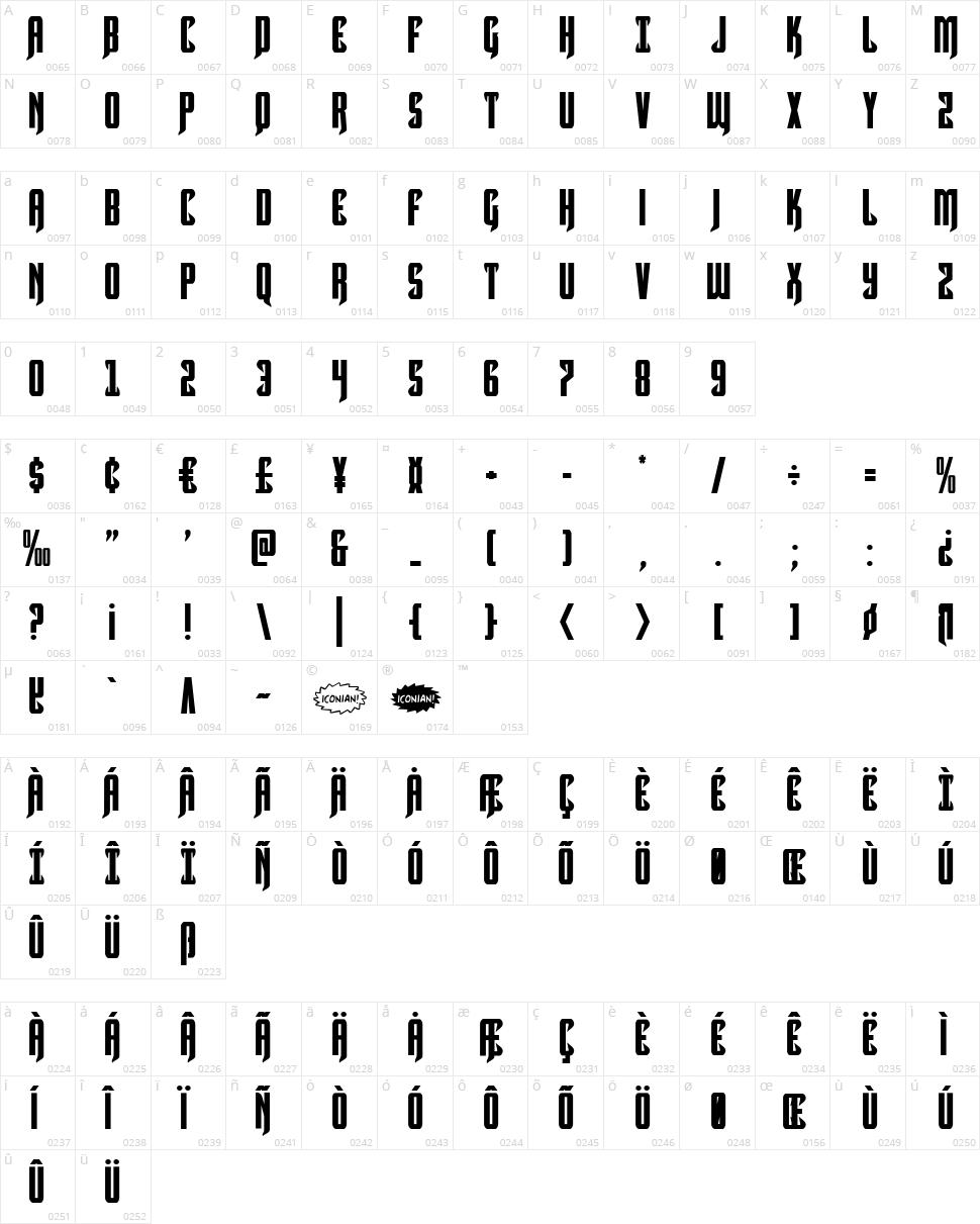 Hawkmoon Character Map