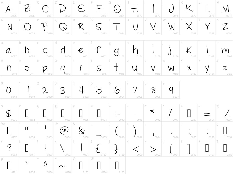 Hayleys Font Character Map