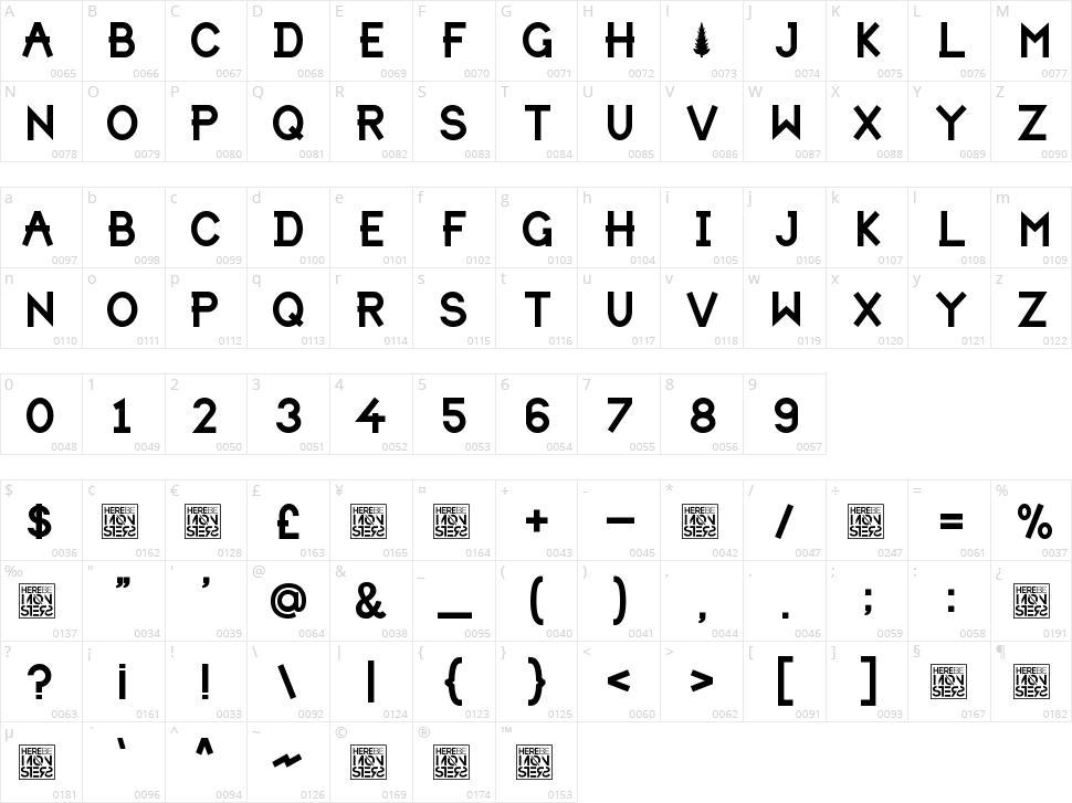 HBM Forista Character Map