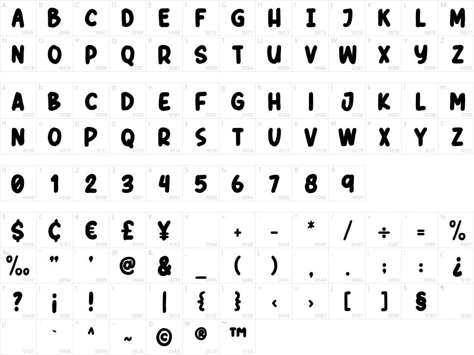 Header Marker Character Map