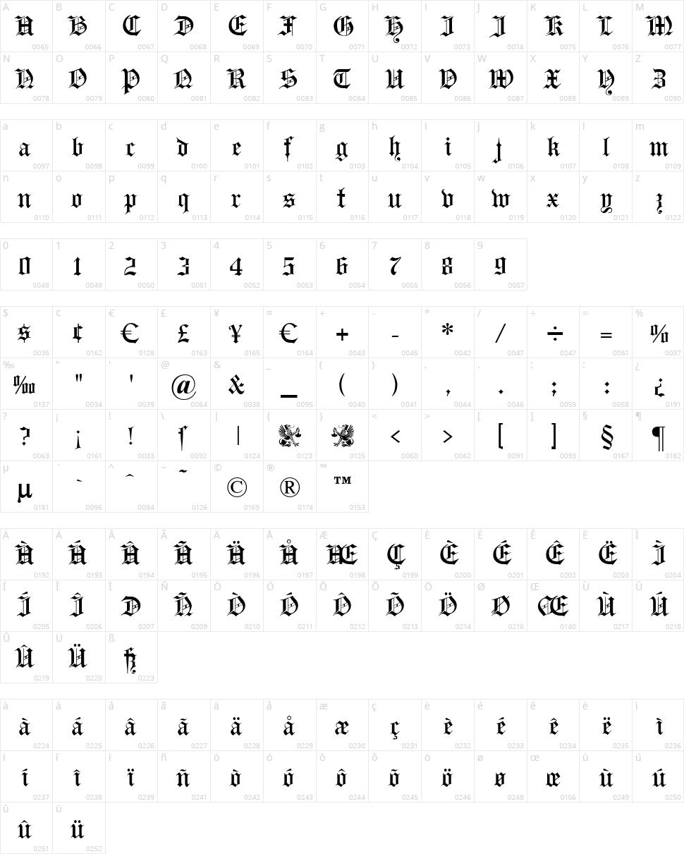 Headline Text Character Map