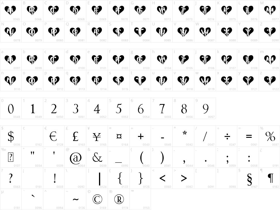 Heart Broken Character Map
