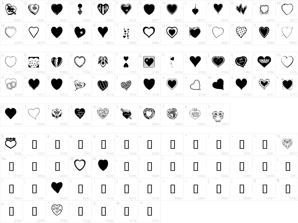 Hearts Galore Character Map