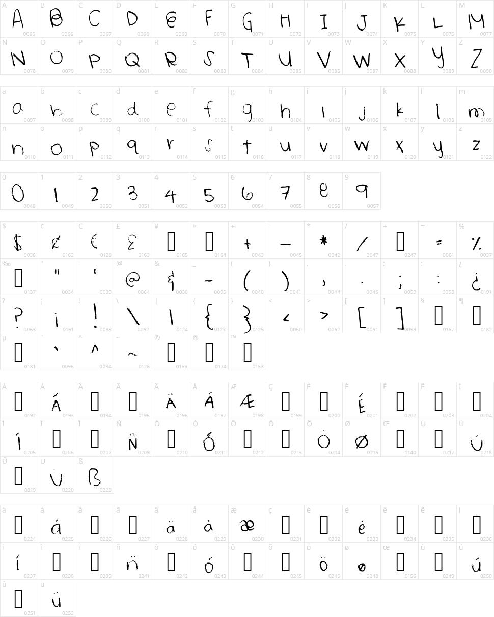 Heathkeit Character Map