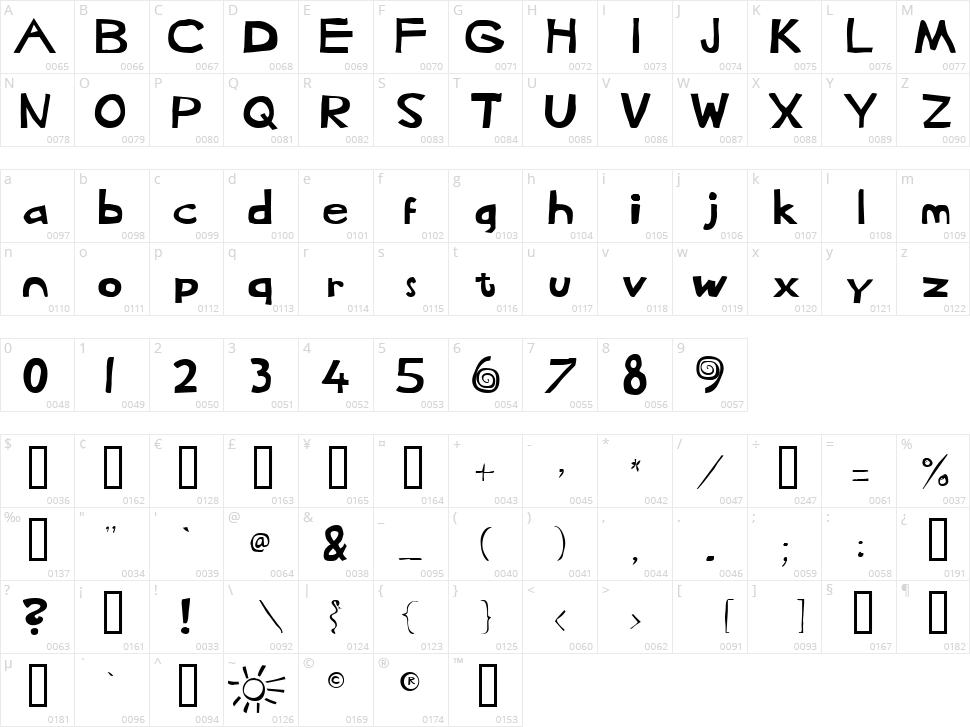 Heffaklump Character Map