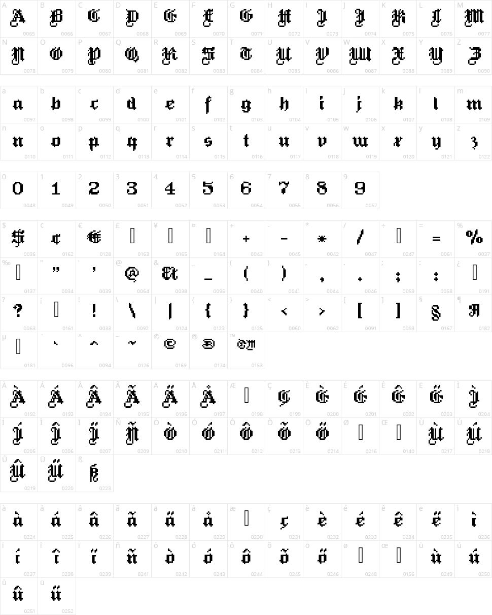 HeinzHeinrich Character Map