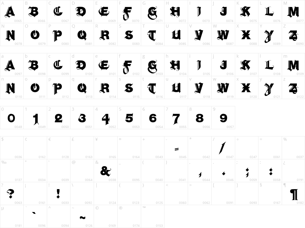 Hel Grotesk Gothiq Character Map