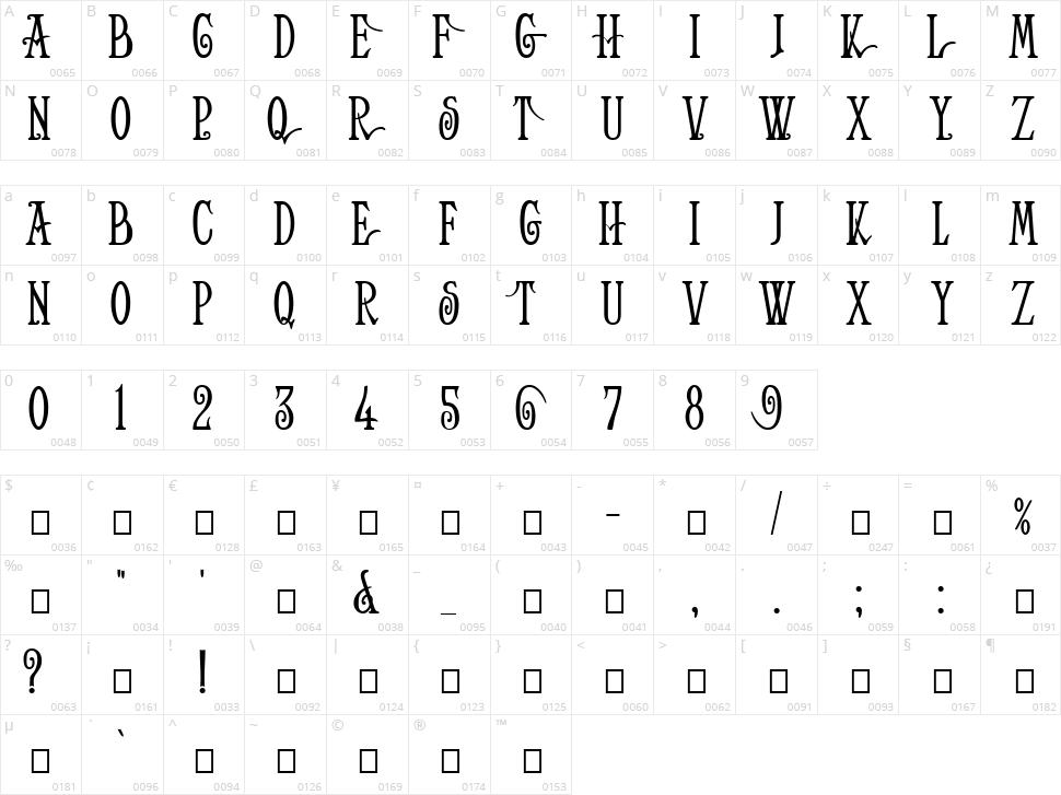 Helena Character Map
