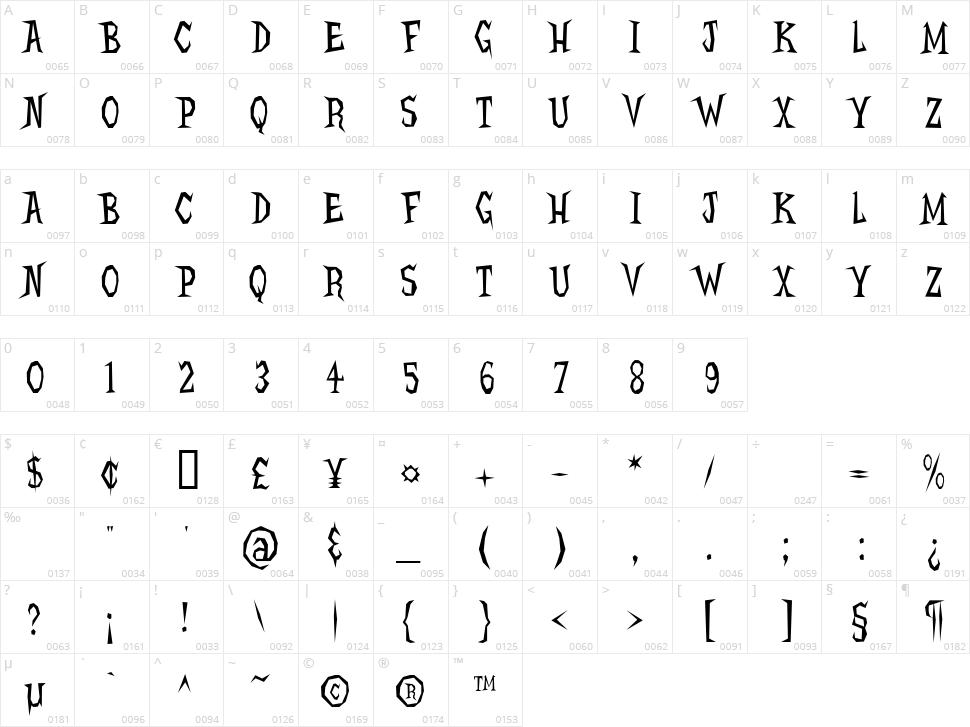 Hellcats BV Character Map