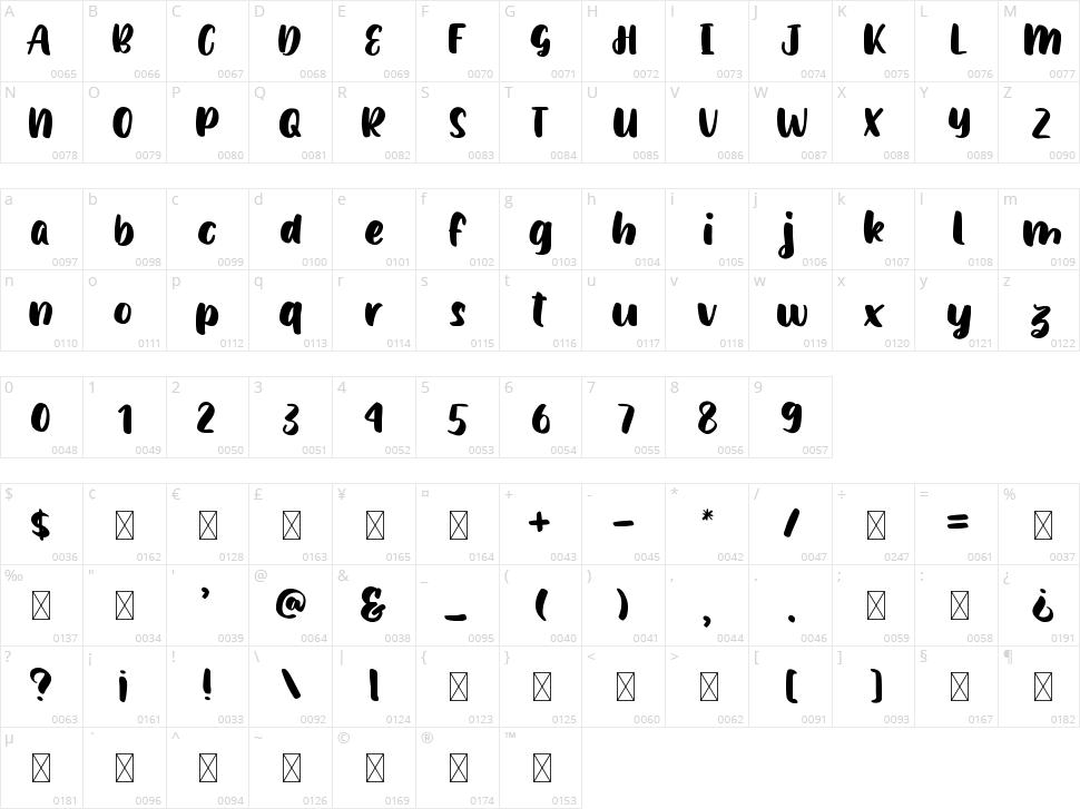 Hello Amargo Character Map