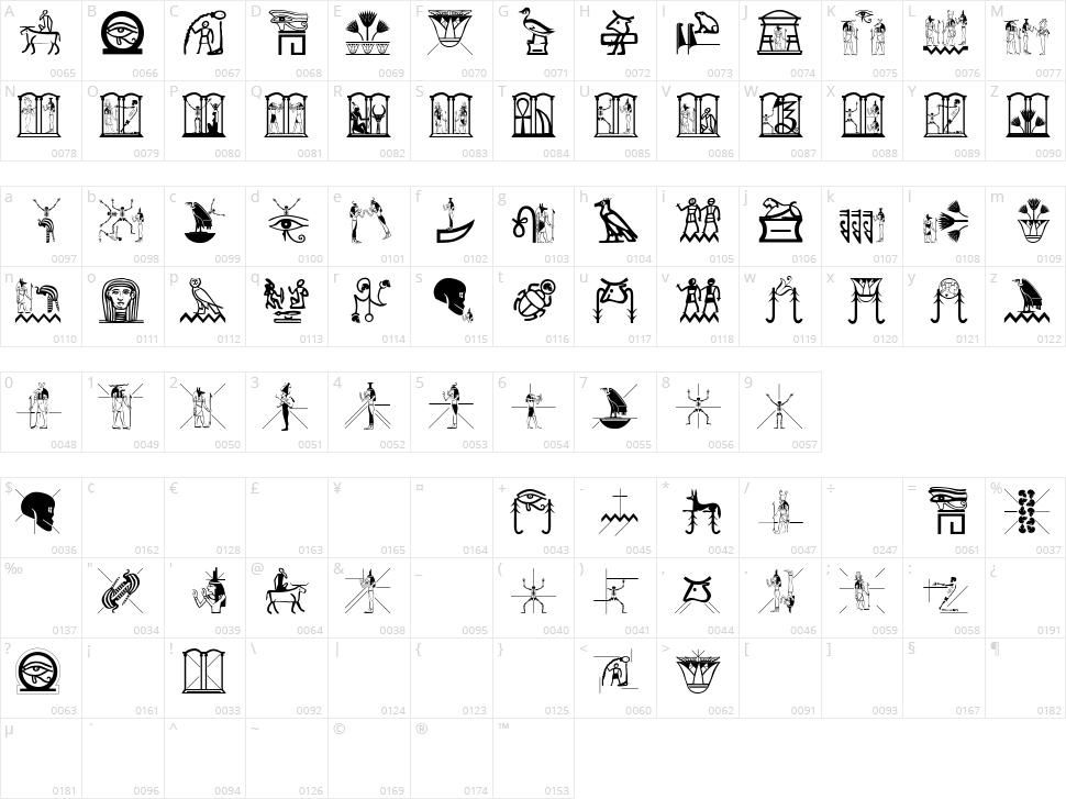 Hello Cleo Petra Character Map