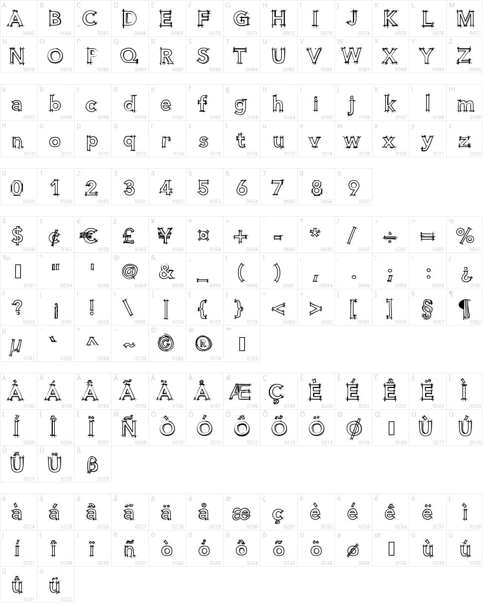 Hello Blueprint Character Map