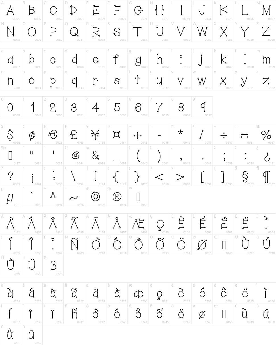 Hello Dot Stick Character Map